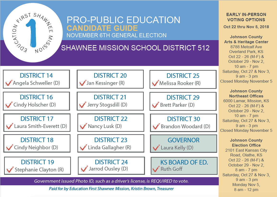 https://educationfirstshawneemission.org/wp-content/uploads/2018/10/2018-Candidate-Guide-1156x825.png